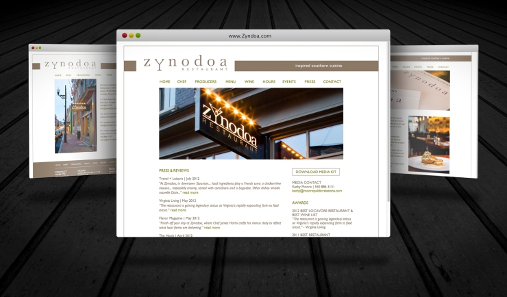 Website Zynodoa