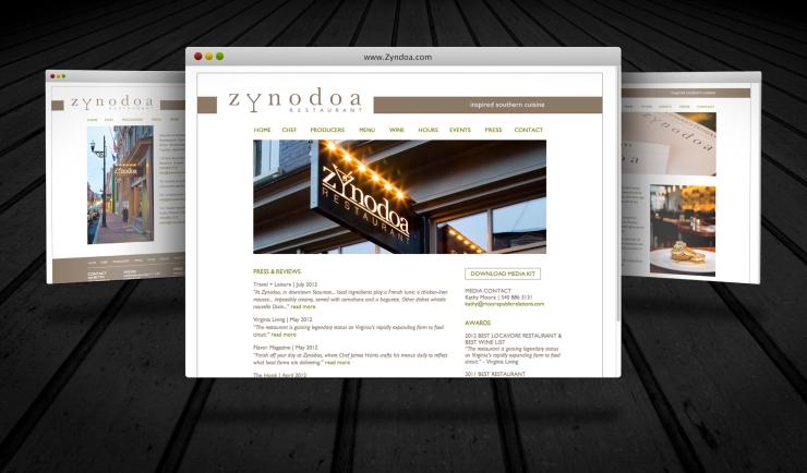 Website Zynodoa